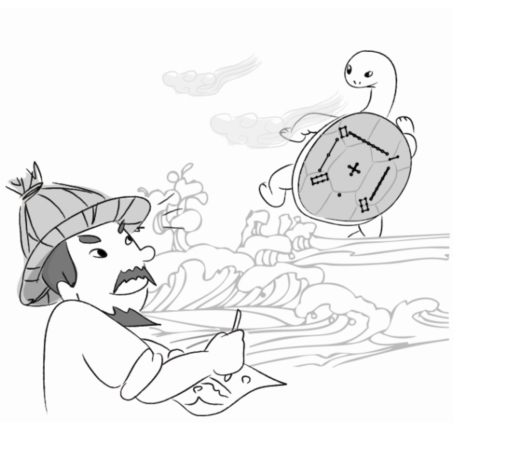 洛書的神龜圖和符號圖